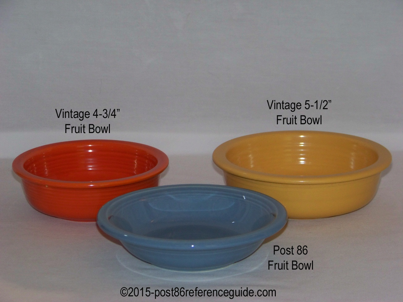 Comparison - Bowls - Post 86 Reference Guide
